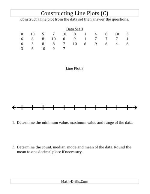 The Constructing Line Plots from Larger Data Sets with Smaller Numbers and a Line with Tick Marks Provided (C) Math Worksheet