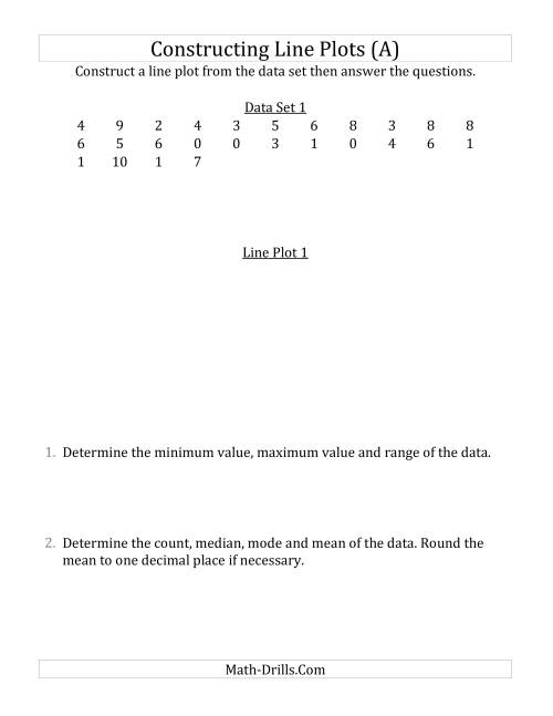 worksheet Line Plot Worksheet line plot worksheet free worksheets library download and print freeeducation comworksheets for second grade plot