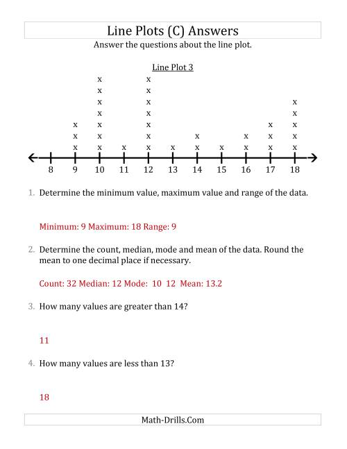 The Questions About Line Plots with Larger Data Sets and Larger Numbers (C) Math Worksheet Page 2