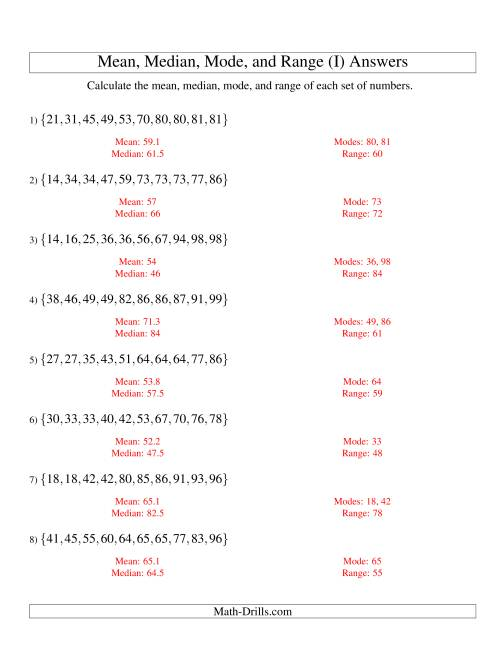 The Mean, Median, Mode and Range -- Sorted Sets (Sets of 10 from 10 to 99) (I) Math Worksheet Page 2