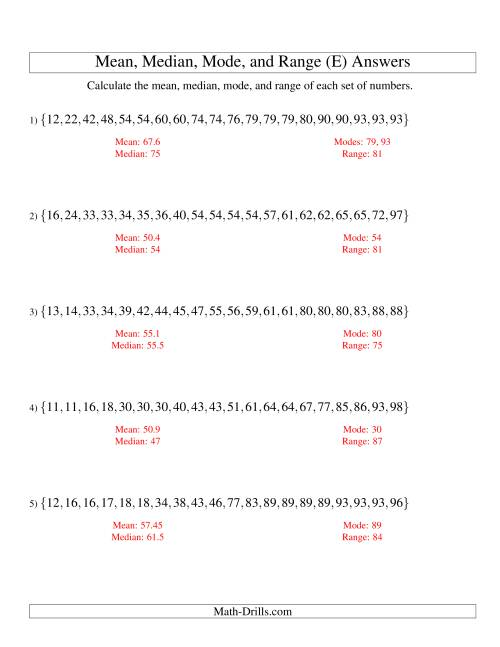 The Mean, Median, Mode and Range -- Sorted Sets (Sets of 20 from 10 to 99) (E) Math Worksheet Page 2