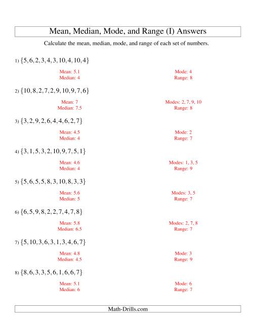 The Mean, Median, Mode and Range -- Unsorted Sets (Sets of 10 from 1 to 10) (I) Math Worksheet Page 2