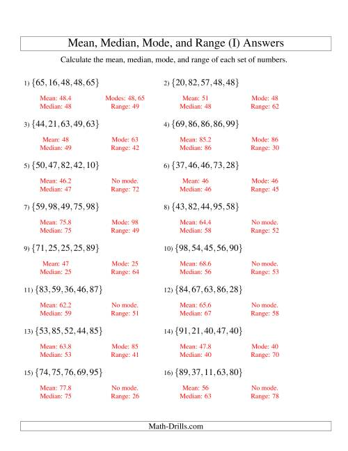 The Mean, Median, Mode and Range -- Unsorted Sets (Sets of 5 from 10 to 99) (I) Math Worksheet Page 2