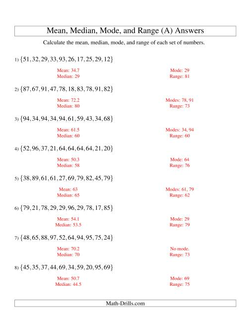 The Mean, Median, Mode and Range -- Unsorted Sets (Sets of 10 from 10 to 99) (All) Math Worksheet Page 2
