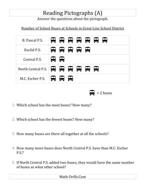 The Answering Questions About Pictographs (A) Math Worksheet