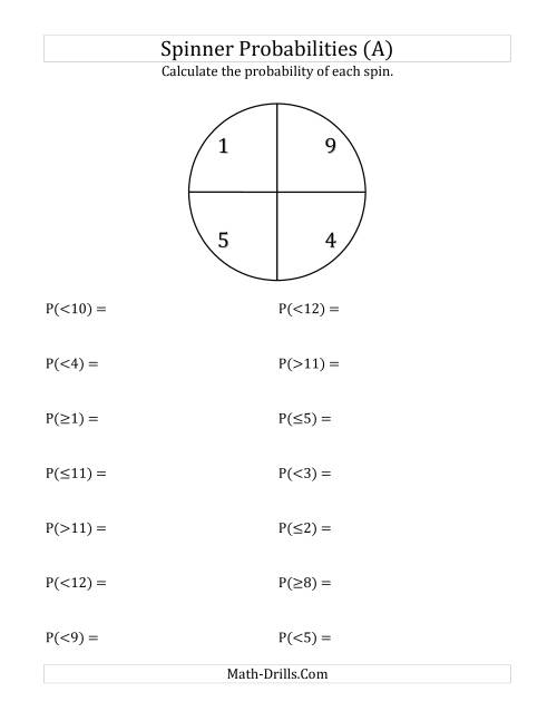 The 4 Section Spinner Probabilities (A) Math Worksheet
