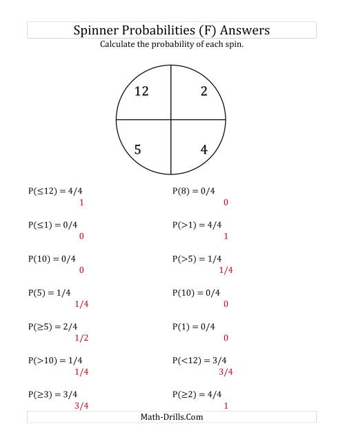 The 4 Section Spinner Probabilities (F) Math Worksheet Page 2
