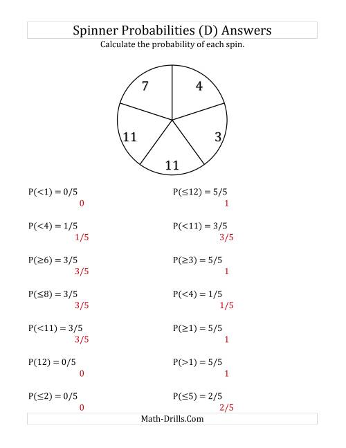The 5 Section Spinner Probabilities (D) Math Worksheet Page 2