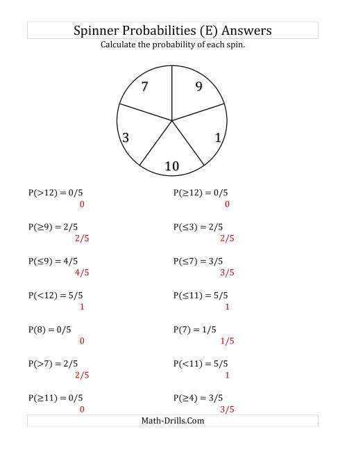 The 5 Section Spinner Probabilities (E) Math Worksheet Page 2