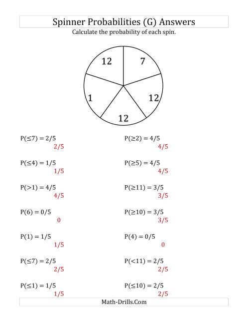 The 5 Section Spinner Probabilities (G) Math Worksheet Page 2
