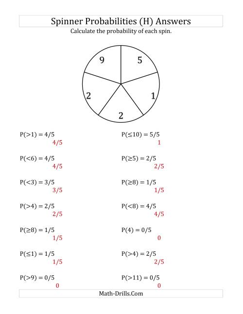 The 5 Section Spinner Probabilities (H) Math Worksheet Page 2
