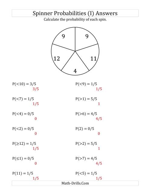 The 5 Section Spinner Probabilities (I) Math Worksheet Page 2