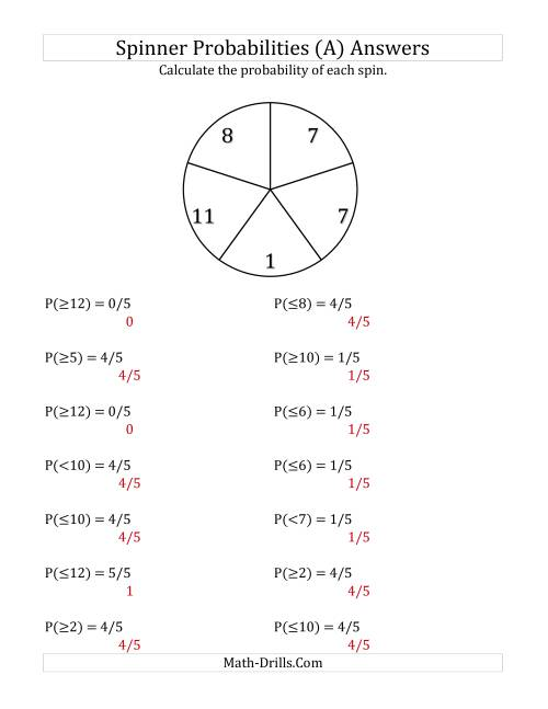 The 5 Section Spinner Probabilities (All) Math Worksheet Page 2