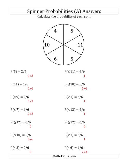 The 6 Section Spinner Probabilities (A) Math Worksheet Page 2