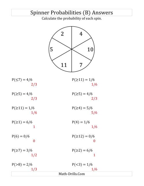 The 6 Section Spinner Probabilities (B) Math Worksheet Page 2