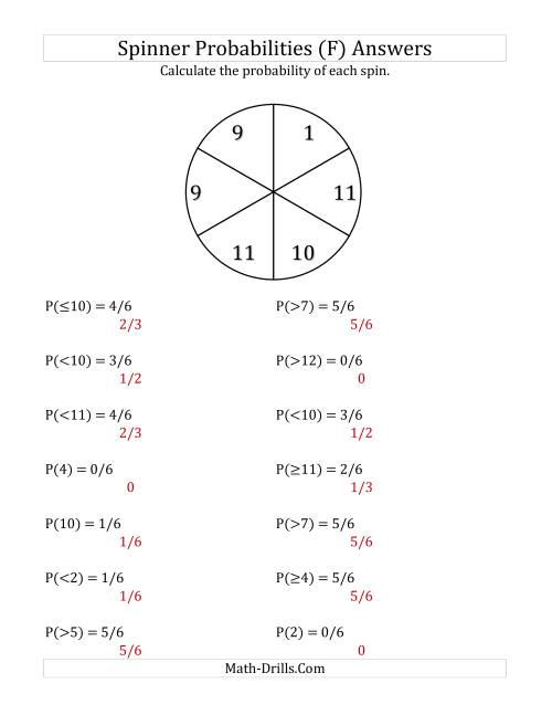 The 6 Section Spinner Probabilities (F) Math Worksheet Page 2