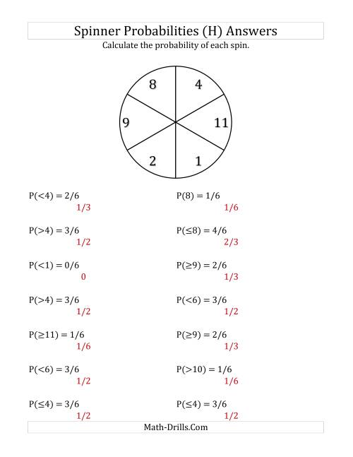The 6 Section Spinner Probabilities (H) Math Worksheet Page 2