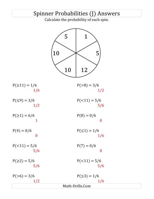 The 6 Section Spinner Probabilities (J) Math Worksheet Page 2