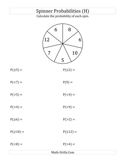 The 7 Section Spinner Probabilities (H) Math Worksheet
