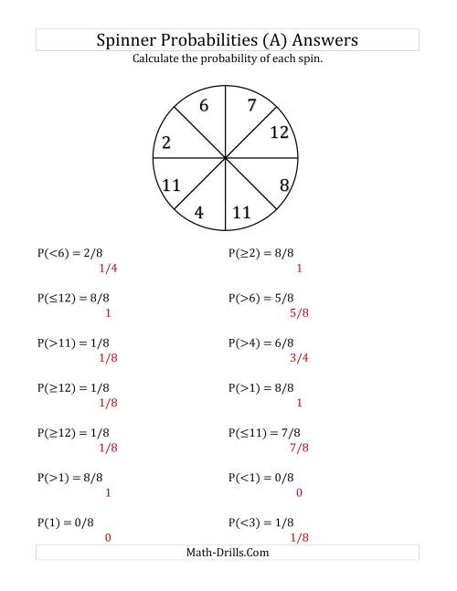 The 8 Section Spinner Probabilities (A) Math Worksheet Page 2