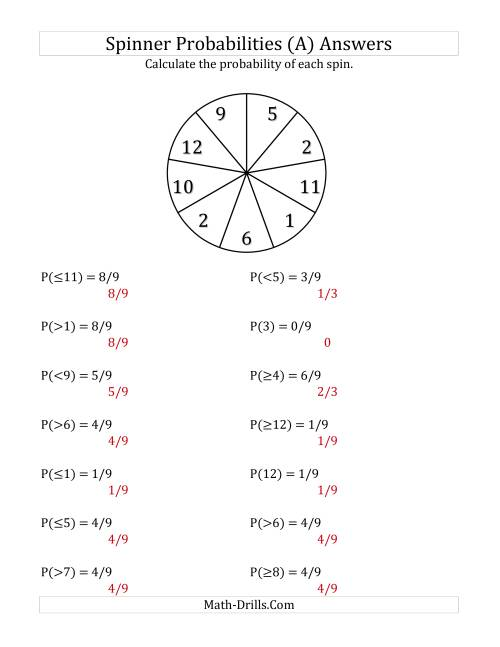 The 9 Section Spinner Probabilities (A) Math Worksheet Page 2