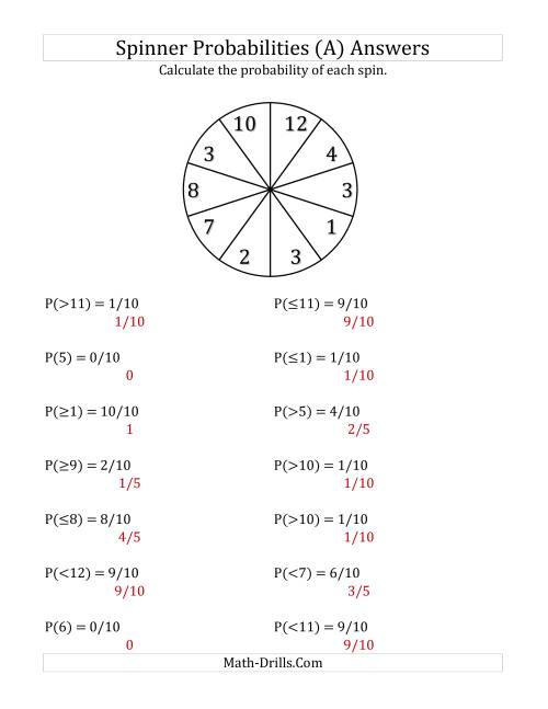 The 10 Section Spinner Probabilities (A) Math Worksheet Page 2