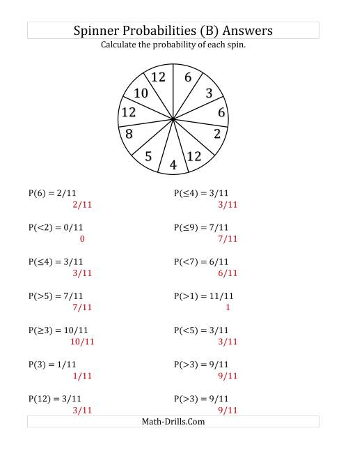 The 11 Section Spinner Probabilities (B) Math Worksheet Page 2