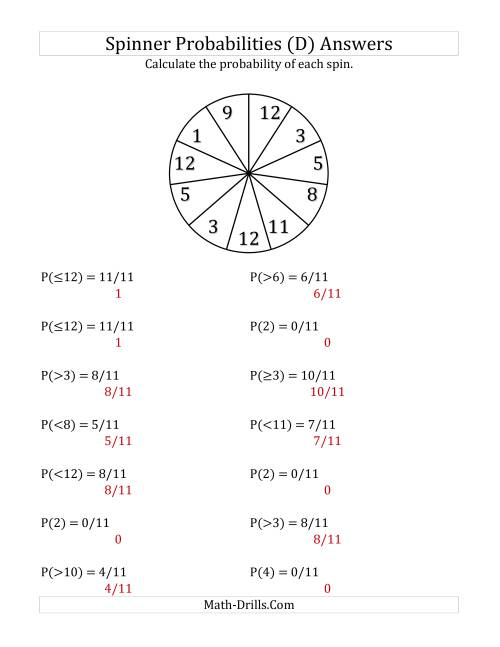 The 11 Section Spinner Probabilities (D) Math Worksheet Page 2