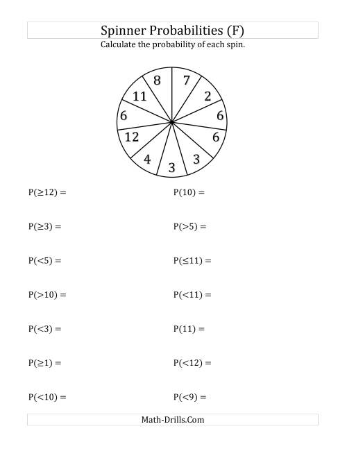 The 11 Section Spinner Probabilities (F) Math Worksheet