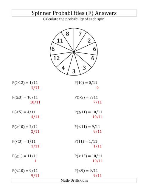 The 11 Section Spinner Probabilities (F) Math Worksheet Page 2