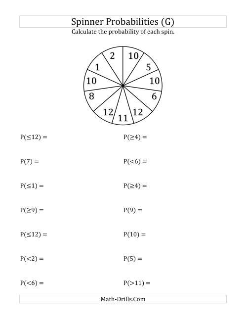 The 11 Section Spinner Probabilities (G) Math Worksheet