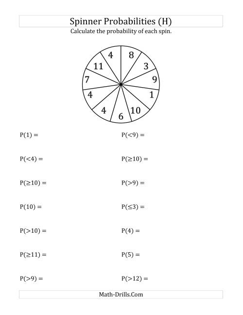 The 11 Section Spinner Probabilities (H) Math Worksheet