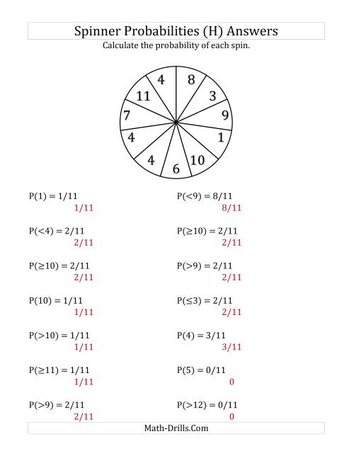 The 11 Section Spinner Probabilities (H) Math Worksheet Page 2