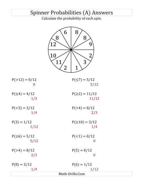 The 12 Section Spinner Probabilities (A) Math Worksheet Page 2