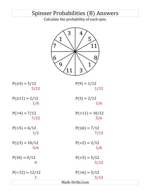 The 12 Section Spinner Probabilities (B) Math Worksheet Page 2
