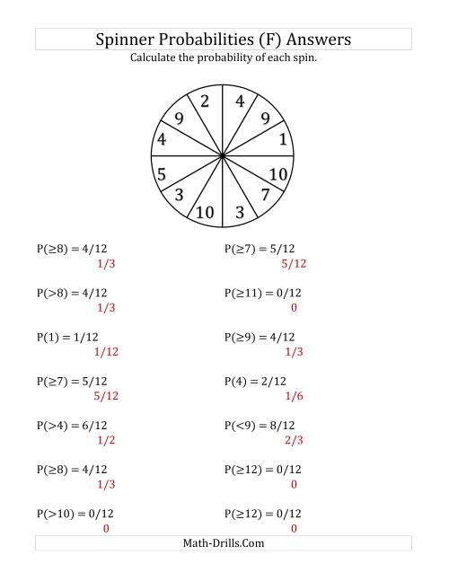 The 12 Section Spinner Probabilities (F) Math Worksheet Page 2