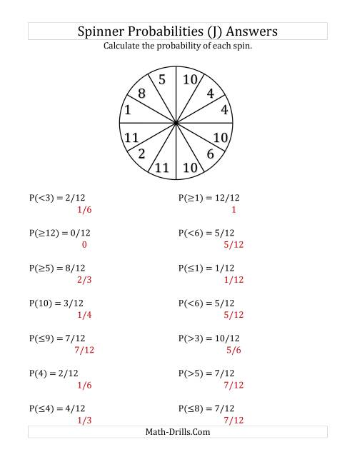 The 12 Section Spinner Probabilities (J) Math Worksheet Page 2