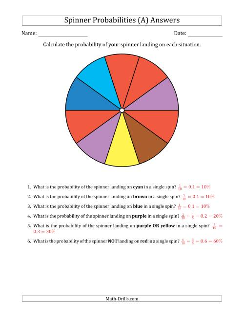 The Non-Numerical Spinners with Colors (10 Sections) (A) Math Worksheet Page 2