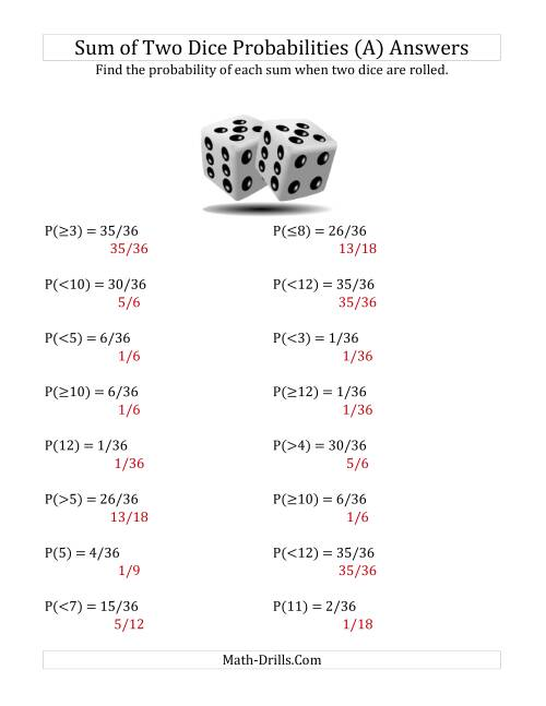 The Sum of Two Dice Probabilities (A) Math Worksheet Page 2