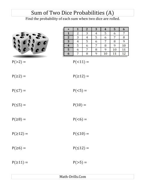 The Sum of Two Dice Probabilities with Table (A) Math Worksheet