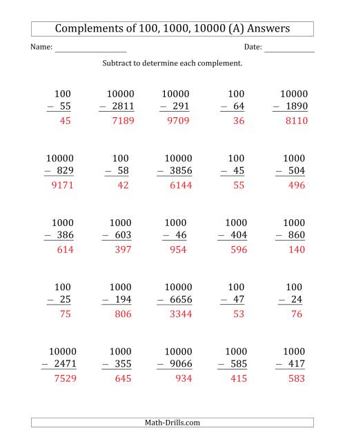 The Complements of 100, 1000 and 10000 by Subtracting (A) Math Worksheet Page 2