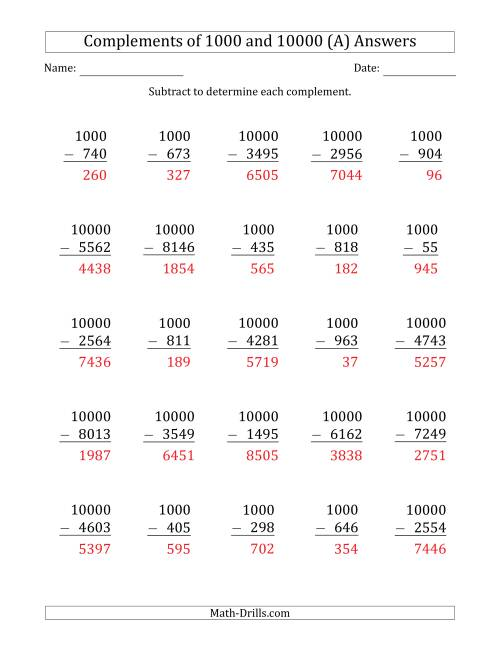 The Complements of 1000 and 10000 by Subtracting (A) Math Worksheet Page 2