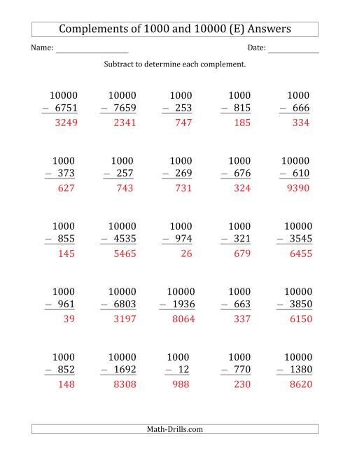 The Complements of 1000 and 10000 by Subtracting (E) Math Worksheet Page 2