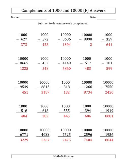 The Complements of 1000 and 10000 by Subtracting (F) Math Worksheet Page 2