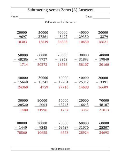 The Subtracting Across Zeros from Multiples of 10000 (A) Math Worksheet Page 2