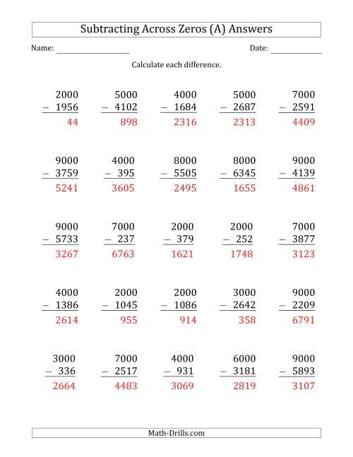 Subtraction Across Zeros - Lessons - Tes Teach