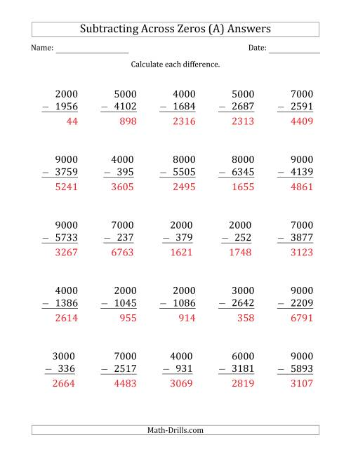 Workbooks subtract across zeros worksheets : Subtracting Across Zeros from Multiples of 1000 (A)