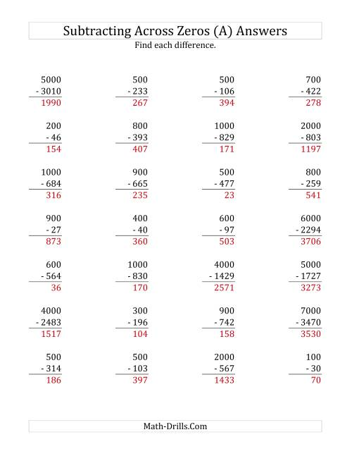 The Subtracting Across Zeros from Multiples of 100 and 1000 (Old) Math Worksheet Page 2