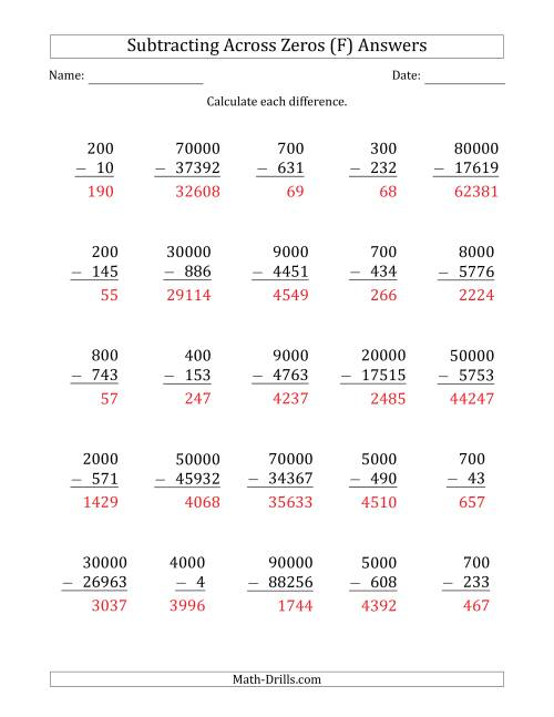 The Subtracting Across Zeros from Multiples of 100, 1000 and 10000 (F) Math Worksheet Page 2