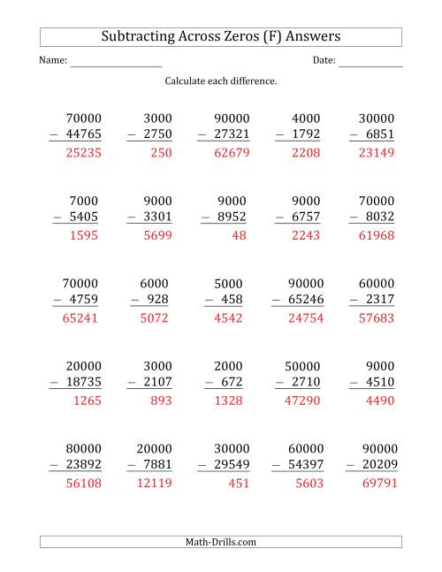The Subtracting Across Zeros from Multiples of 1000 and 10000 (F) Math Worksheet Page 2